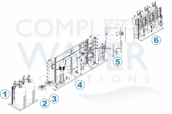 reverse osmosis schematic diagram, complete water solutions