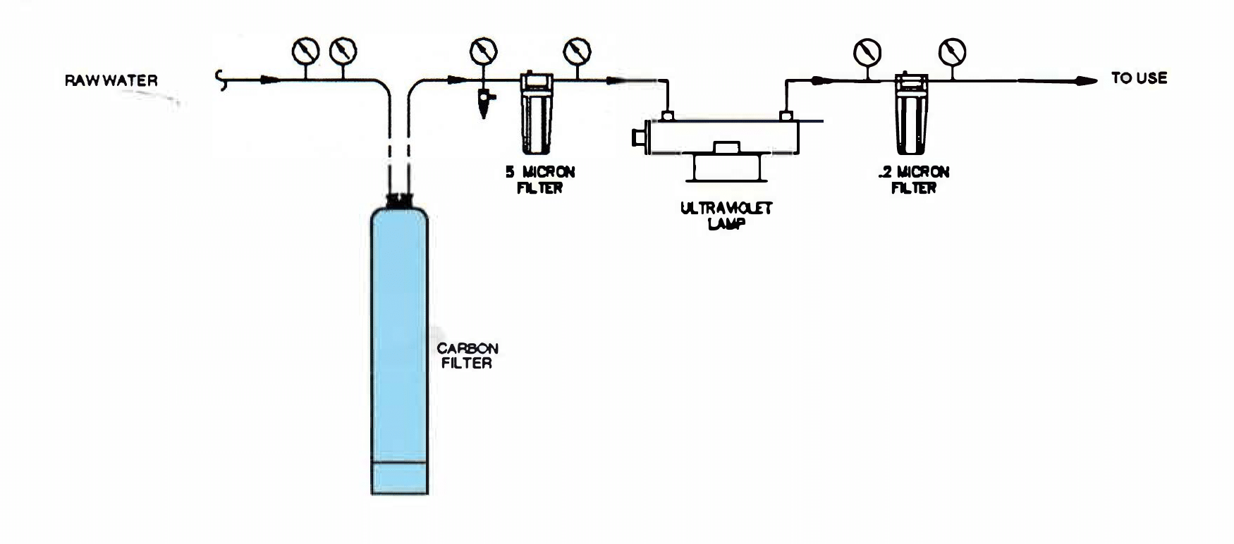 what can carbon remove, carbon removes from water, water cleaned using carbon